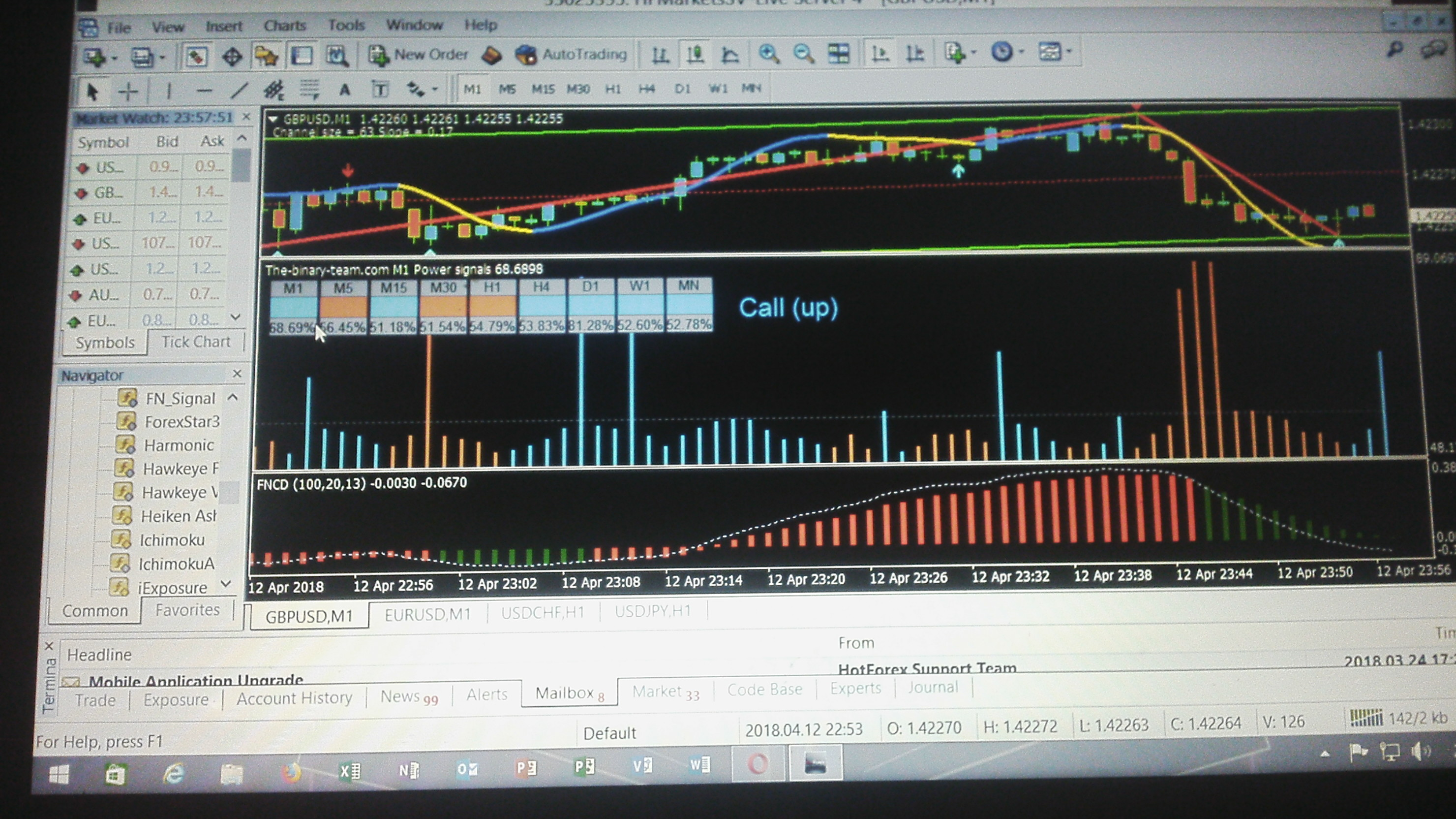 Itm binary options software review